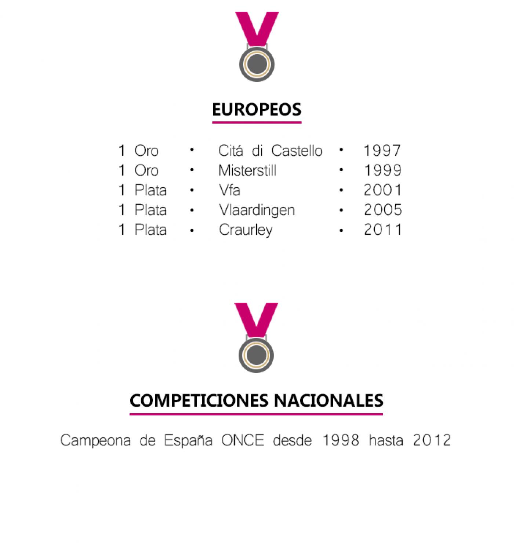 EUROPEOS 1 Oro       Citá di Castello     1997 1 Oro       Misterstill          1999 1 Plata      Vfa               2001 1 Plata      Vlaardingen        2005 1 Plata      Craurley          2011 COMPETICIONES NACIONALES Campeona de España ONCE desde 1998 hasta 2012